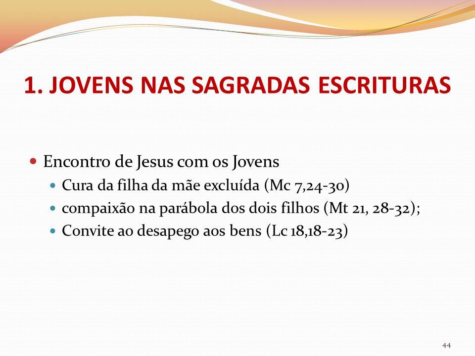Encontro de Jesus com os Jovens Cura da filha da mãe excluída (Mc 7,24-30) compaixão na parábola dos dois filhos (Mt 21, 28-32); Convite ao desapego a