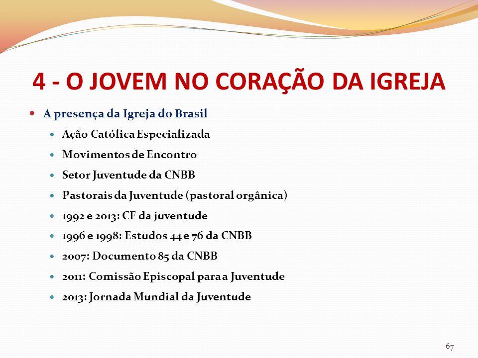 4 - O JOVEM NO CORAÇÃO DA IGREJA A presença da Igreja do Brasil Ação Católica Especializada Movimentos de Encontro Setor Juventude da CNBB Pastorais d