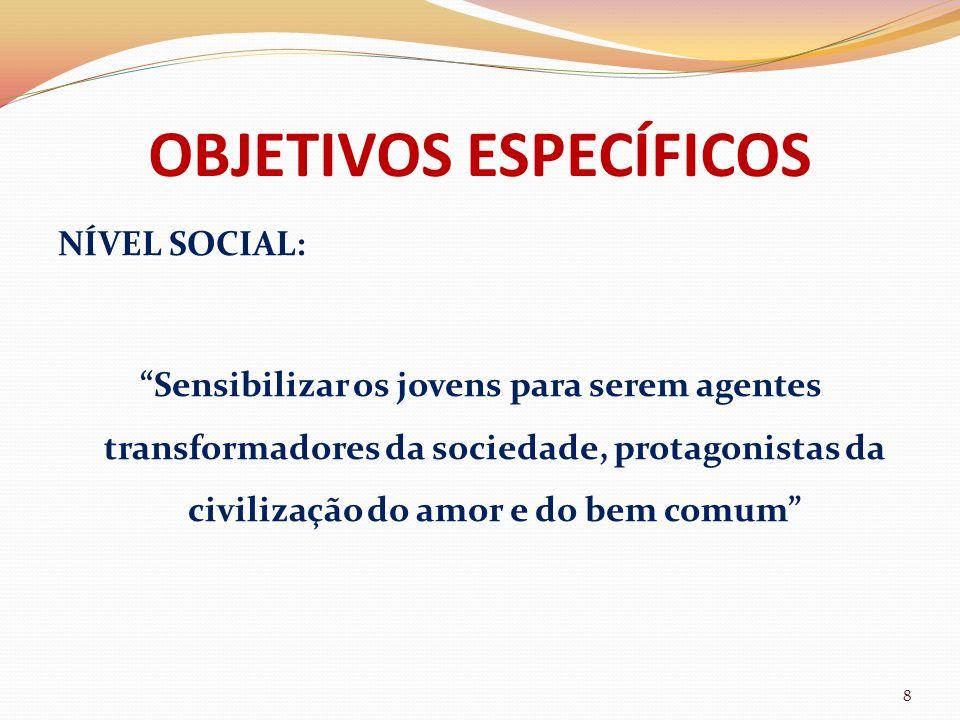 OBJETIVOS ESPECÍFICOS NÍVEL SOCIAL: Sensibilizar os jovens para serem agentes transformadores da sociedade, protagonistas da civilização do amor e do