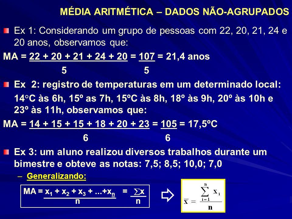 MÉDIA ARITMÉTICA – DADOS NÃO-AGRUPADOS Ex 1: Considerando um grupo de pessoas com 22, 20, 21, 24 e 20 anos, observamos que: MA = 22 + 20 + 21 + 24 + 2