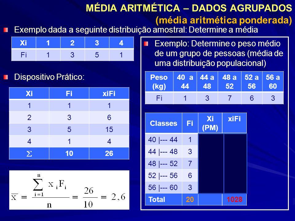 MÉDIA ARITMÉTICA – DADOS AGRUPADOS (média aritmética ponderada) Exemplo dada a seguinte distribuição amostral: Determine a média Dispositivo Prático: