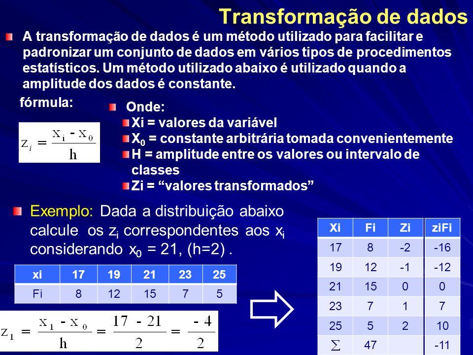 Transformação de dados Exercício 2: Recalcule o valor de zi e ziFi, considerando x 0 = Média aritmética do conjunto de dados do exemplo anterior.