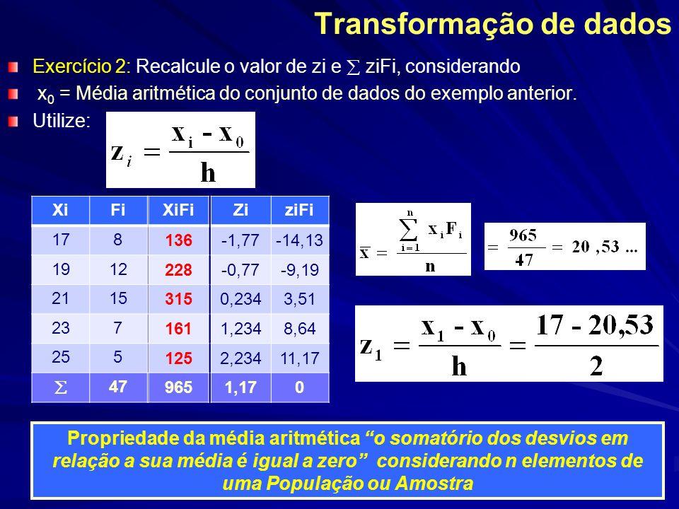 Transformação de dados Exercício 3: Recalcule o valor de zi e ziFi, considerando x 0 = Média aritmética do conjunto de dados do exemplo anterior.