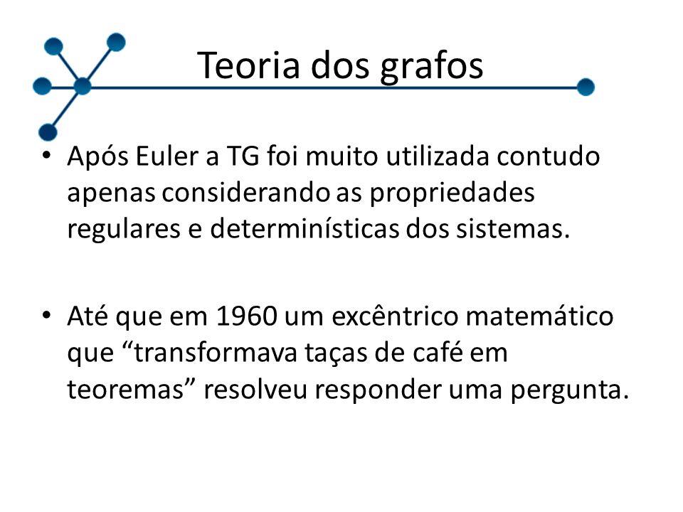 Após Euler a TG foi muito utilizada contudo apenas considerando as propriedades regulares e determinísticas dos sistemas. Até que em 1960 um excêntric