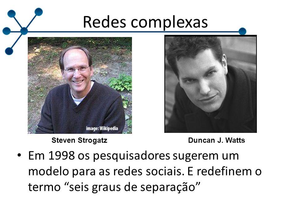 Em 1998 os pesquisadores sugerem um modelo para as redes sociais. E redefinem o termo seis graus de separação Duncan J. WattsSteven Strogatz