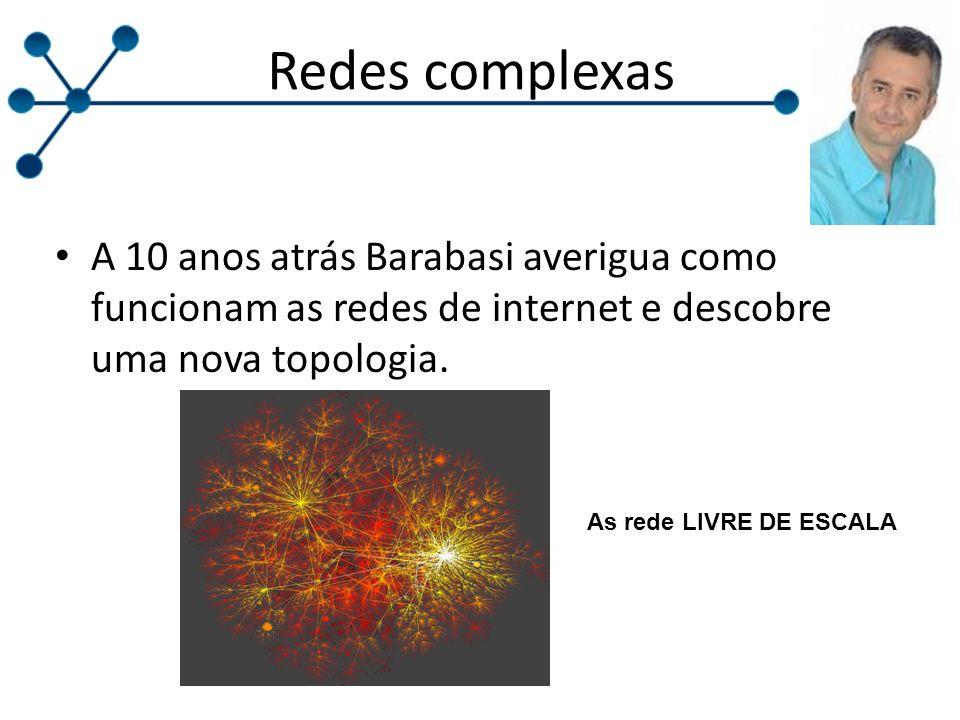 Redes complexas A 10 anos atrás Barabasi averigua como funcionam as redes de internet e descobre uma nova topologia. As rede LIVRE DE ESCALA