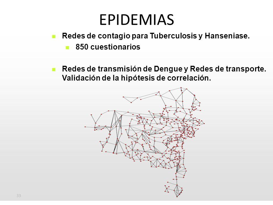 33 EPIDEMIAS Redes de contagio para Tuberculosis y Hanseniase. 850 cuestionarios Redes de transmisión de Dengue y Redes de transporte. Validación de l