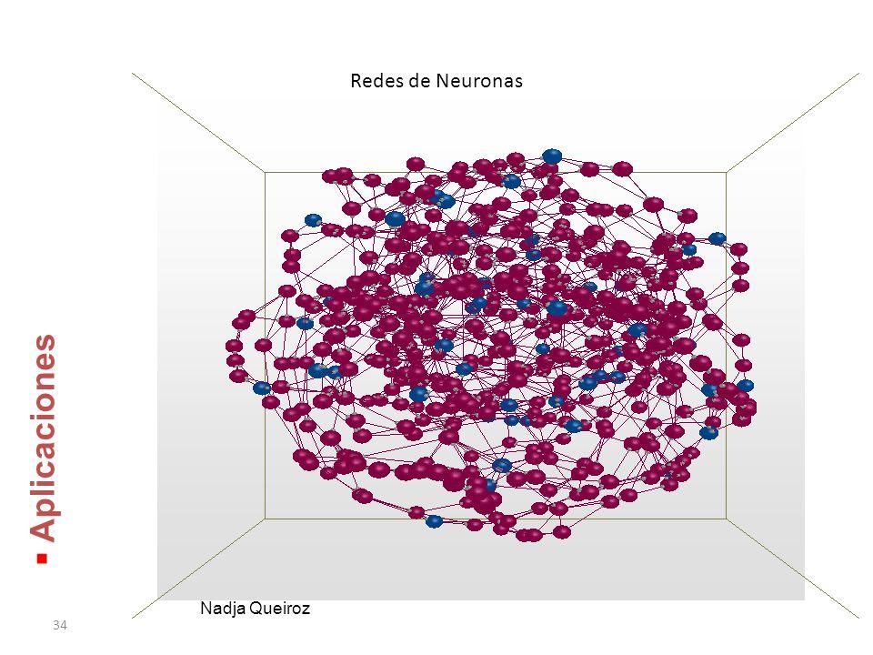34 Redes de Neuronas Nadja Queiroz Aplicaciones Aplicaciones