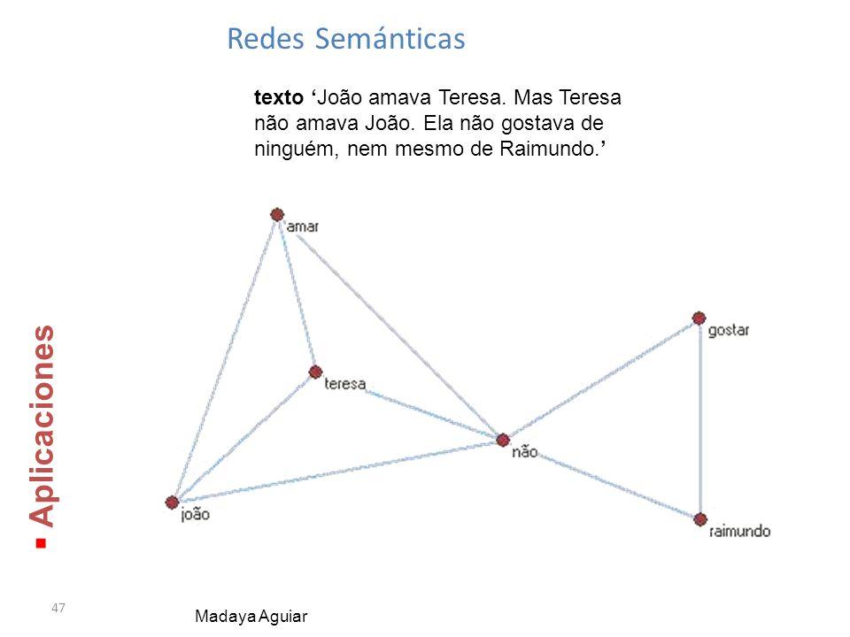 47 Redes Semánticas Madaya Aguiar Aplicaciones Aplicaciones texto João amava Teresa. Mas Teresa não amava João. Ela não gostava de ninguém, nem mesmo