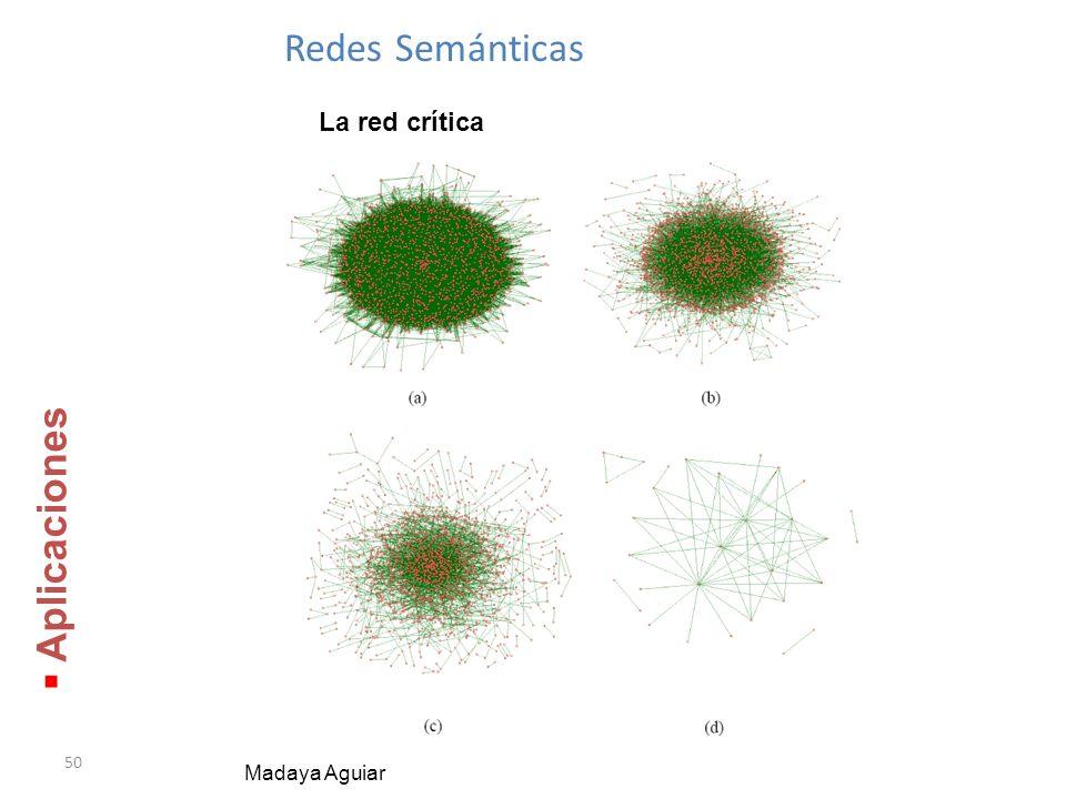 50 Redes Semánticas Madaya Aguiar Aplicaciones Aplicaciones La red crítica