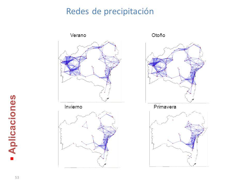 53 Redes de precipitación Otoño Aplicaciones Aplicaciones Verano InviernoPrimavera