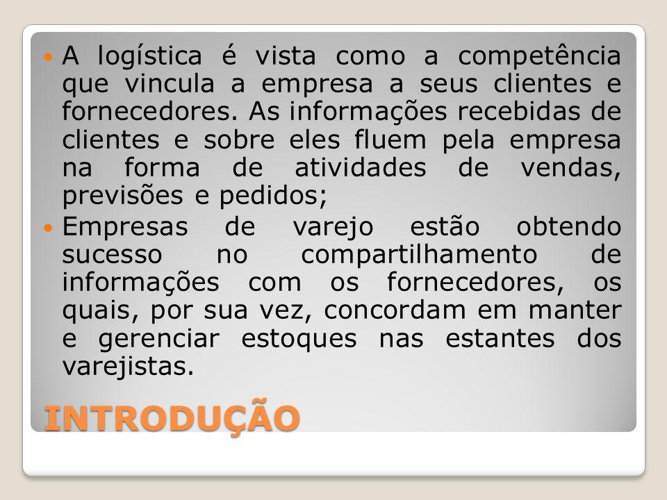 INTRODUÇÃO A logística é vista como a competência que vincula a empresa a seus clientes e fornecedores.