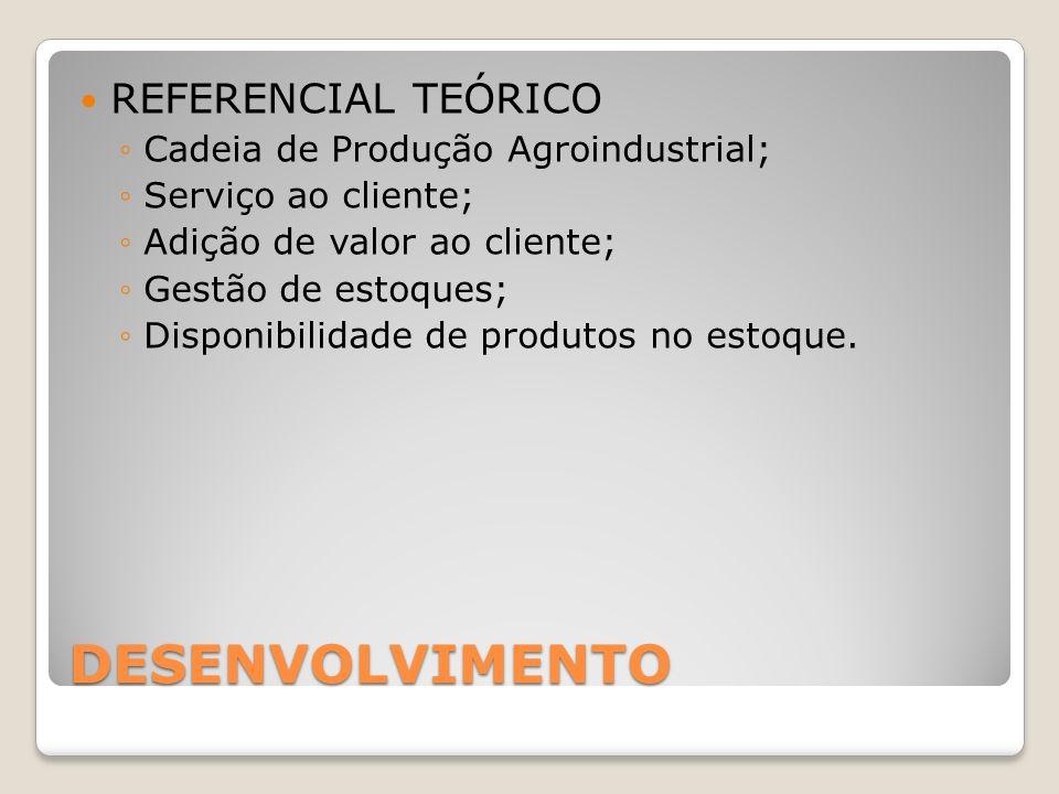 DESENVOLVIMENTO REFERENCIAL TEÓRICO Cadeia de Produção Agroindustrial; Serviço ao cliente; Adição de valor ao cliente; Gestão de estoques; Disponibilidade de produtos no estoque.
