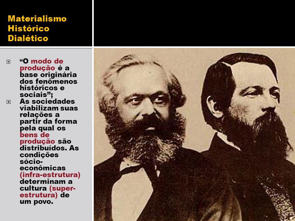 Materialismo Histórico Dialético O modo de produção é a base originária dos fenômenos históricos e sociais; As sociedades viabilizam suas relações a p