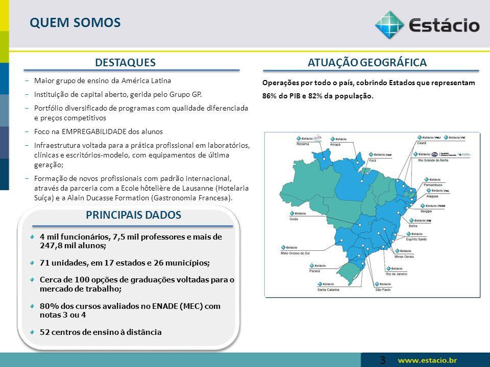 ATUAÇÃO GEOGRÁFICADESTAQUES – Maior grupo de ensino da América Latina – Instituição de capital aberto, gerida pelo Grupo GP.
