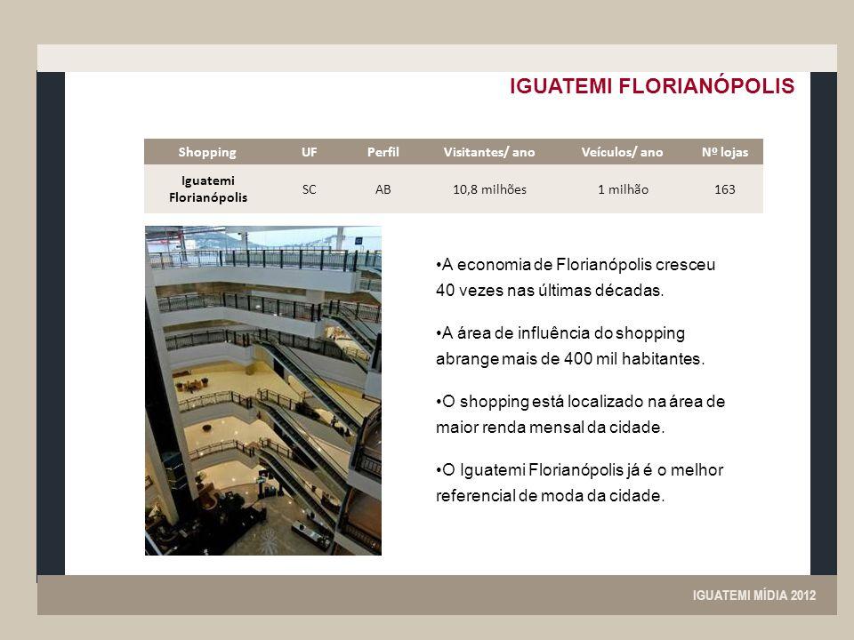 IGUATEMI MÍDIA 2012 IGUATEMI FLORIANÓPOLIS ShoppingUFPerfilVisitantes/ anoVeículos/ anoNº lojas Iguatemi Florianópolis SCAB10,8 milhões1 milhão163 A e