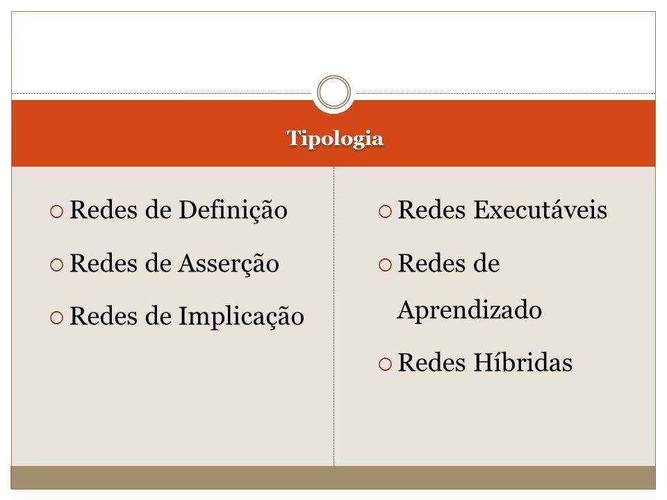 Tipologia Redes de Definição Redes de Asserção Redes de Implicação Redes Executáveis Redes de Aprendizado Redes Híbridas