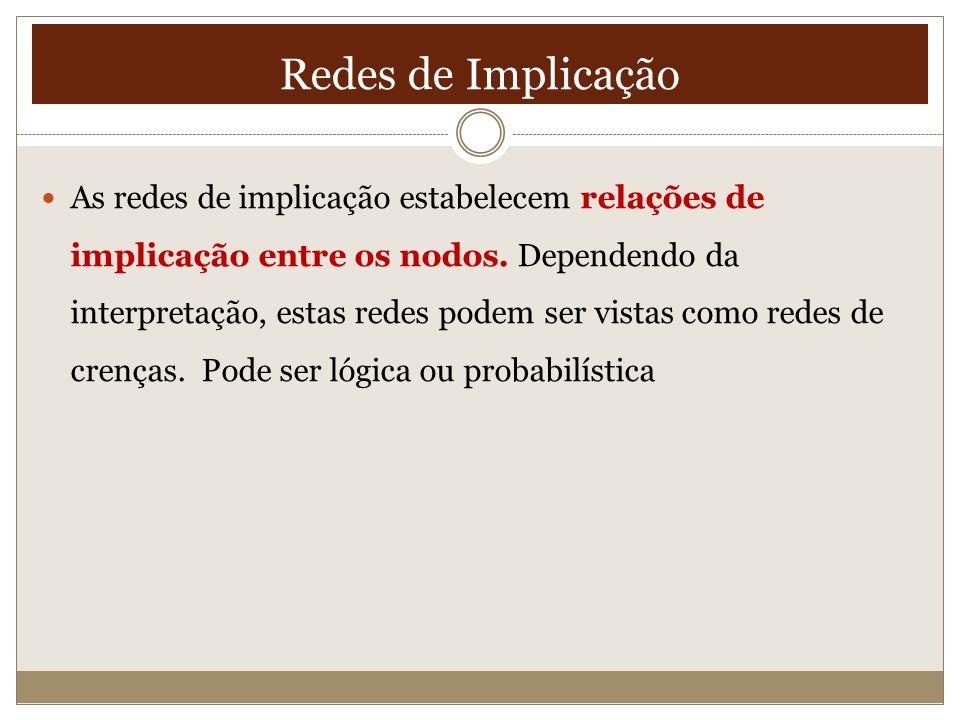 Redes de Implicação As redes de implicação estabelecem relações de implicação entre os nodos. Dependendo da interpretação, estas redes podem ser vista