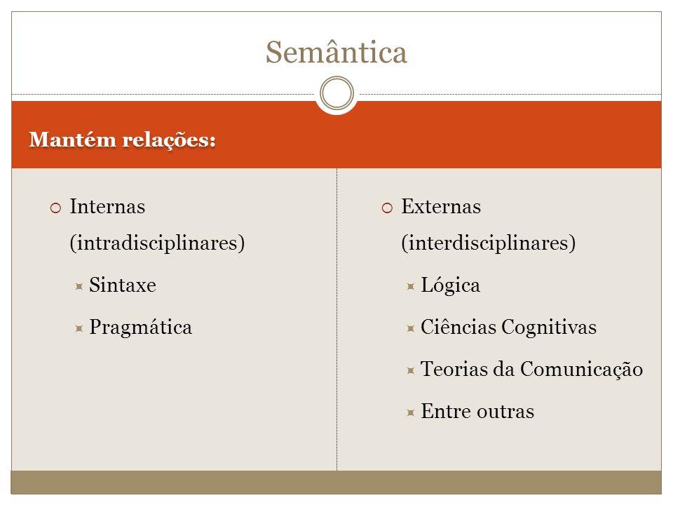 Mantém relações: Internas (intradisciplinares) Sintaxe Pragmática Externas (interdisciplinares) Lógica Ciências Cognitivas Teorias da Comunicação Entr