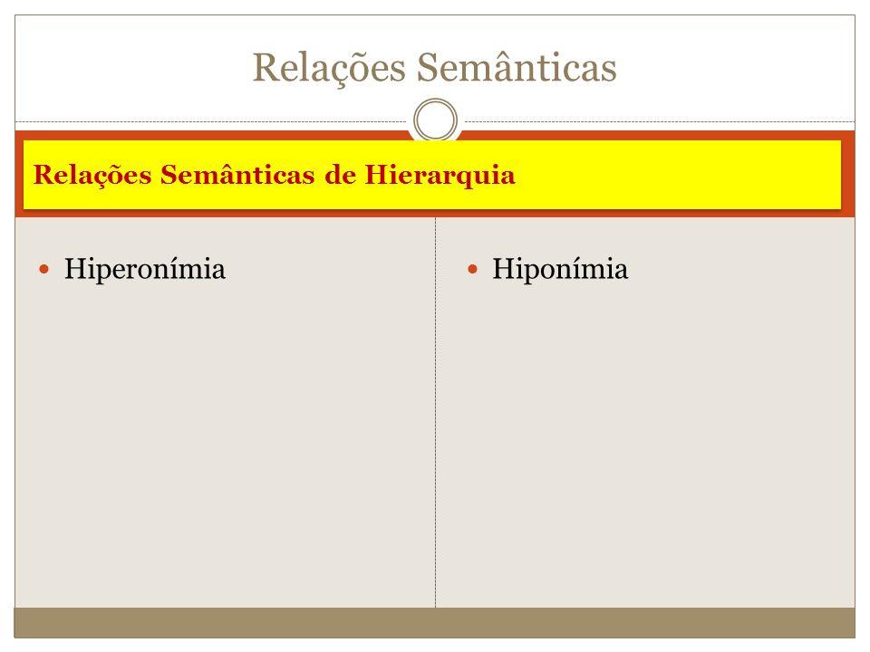 Relações Semânticas de Hierarquia Hiperonímia Hiponímia Relações Semânticas