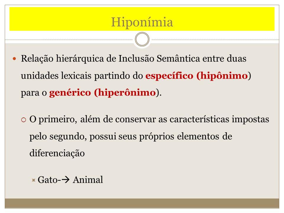 Hiponímia Relação hierárquica de Inclusão Semântica entre duas unidades lexicais partindo do específico (hipônimo) para o genérico (hiperônimo). O pri