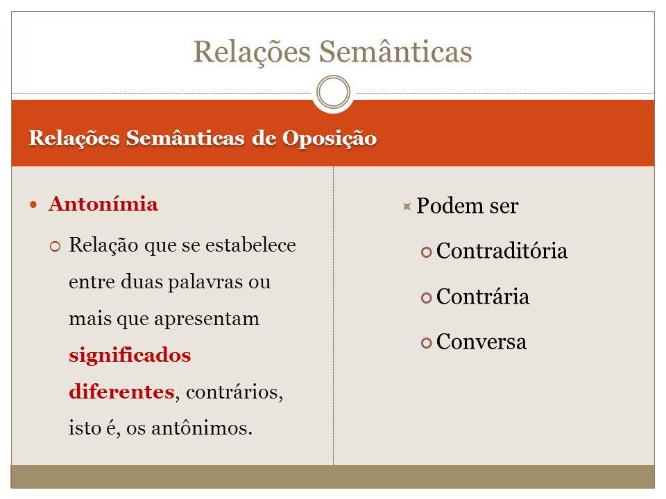 Relações Semânticas de Oposição Antonímia Relação que se estabelece entre duas palavras ou mais que apresentam significados diferentes, contrários, is