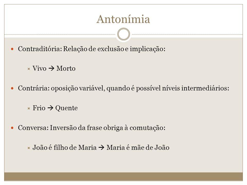 Antonímia Contraditória: Relação de exclusão e implicação: Vivo Morto Contrária: oposição variável, quando é possível níveis intermediários: Frio Quen