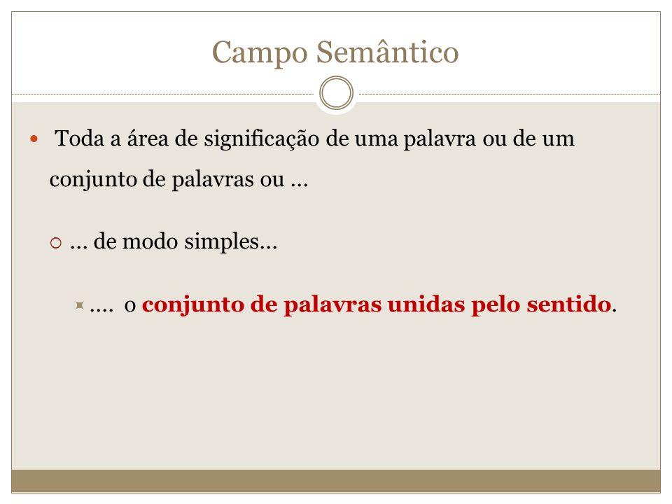 Campo Semântico Toda a área de significação de uma palavra ou de um conjunto de palavras ou...... de modo simples....... o conjunto de palavras unidas