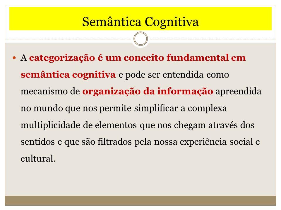 A categorização é um conceito fundamental em semântica cognitiva e pode ser entendida como mecanismo de organização da informação apreendida no mundo