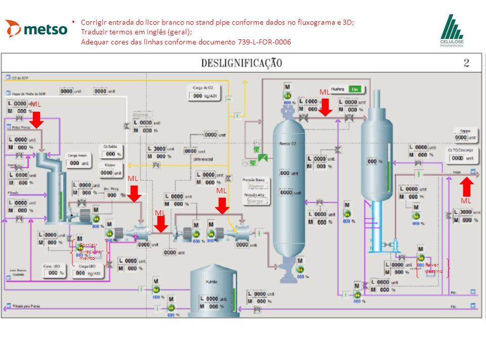 ML Corrigir direciona mento Corrigir entrada do licor branco no stand pipe conforme dados no fluxograma e 3D; Traduzir termos em inglês (geral); Adequ
