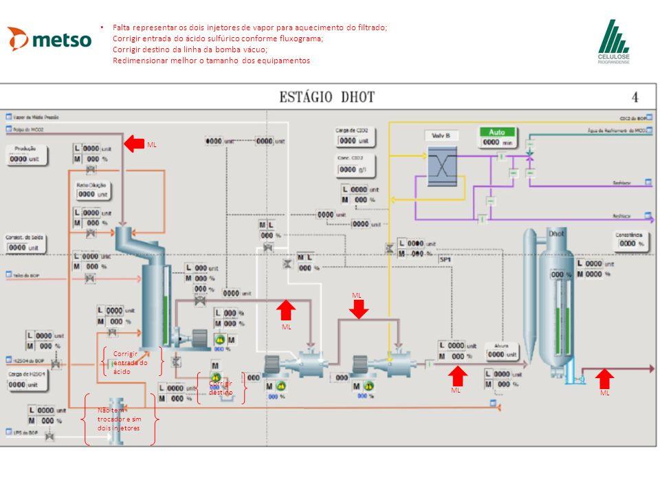 Redimensionar melhor o tamanho dos equipamentos; Falta representar equipamentos e malhas na descarga do estágio DHOT (dispositivo de descarga, válvulas, instrumentos); Representar linhas de coleta de gases com indicação de instrumentos nas respectivas linhas; Falta adição de talco ao stand pipe ; ML