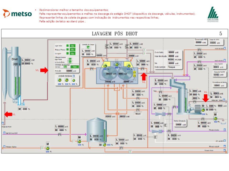 Redimensionar melhor o tamanho dos equipamentos; Falta representar equipamentos e malhas na descarga do estágio DHOT (dispositivo de descarga, válvula