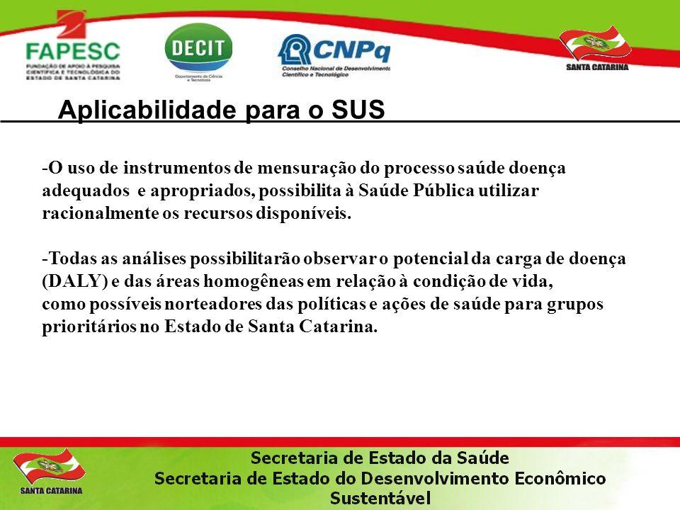 Aplicabilidade para o SUS -O uso de instrumentos de mensuração do processo saúde doença adequados e apropriados, possibilita à Saúde Pública utilizar