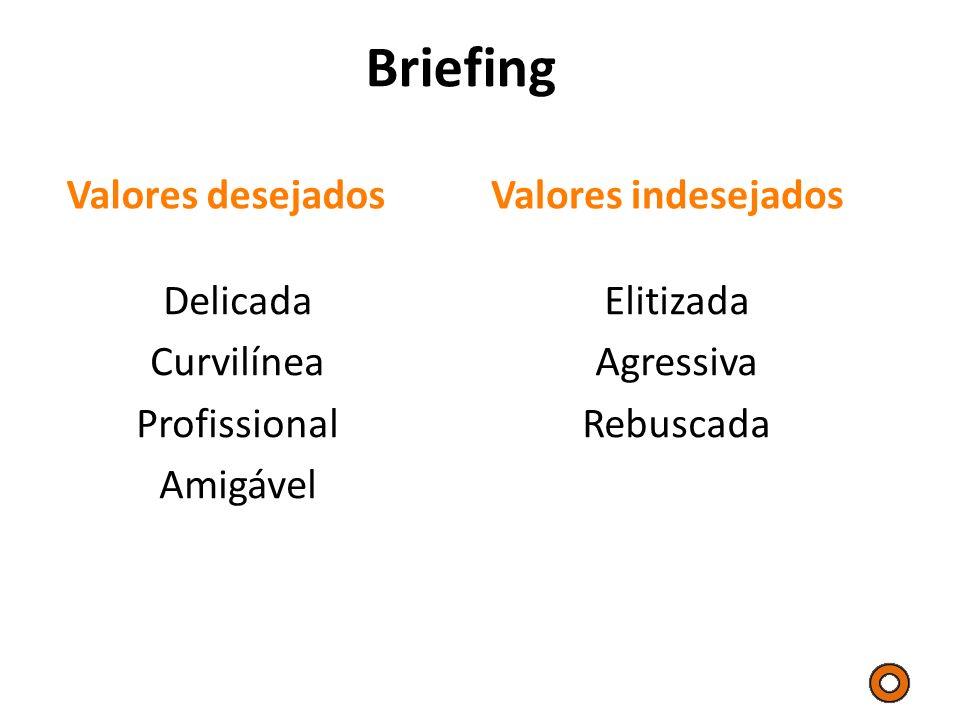Briefing Valores desejadosValores indesejados Delicada Curvilínea Profissional Amigável Elitizada Agressiva Rebuscada