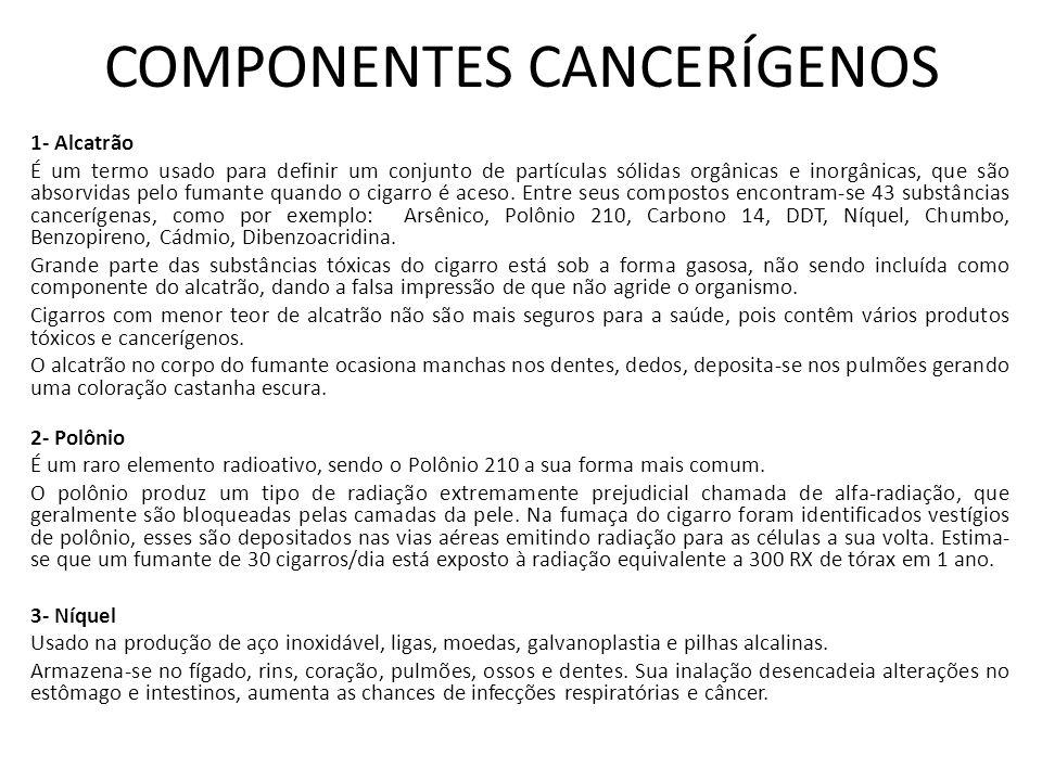COMPONENTES CANCERÍGENOS 1- Alcatrão É um termo usado para definir um conjunto de partículas sólidas orgânicas e inorgânicas, que são absorvidas pelo