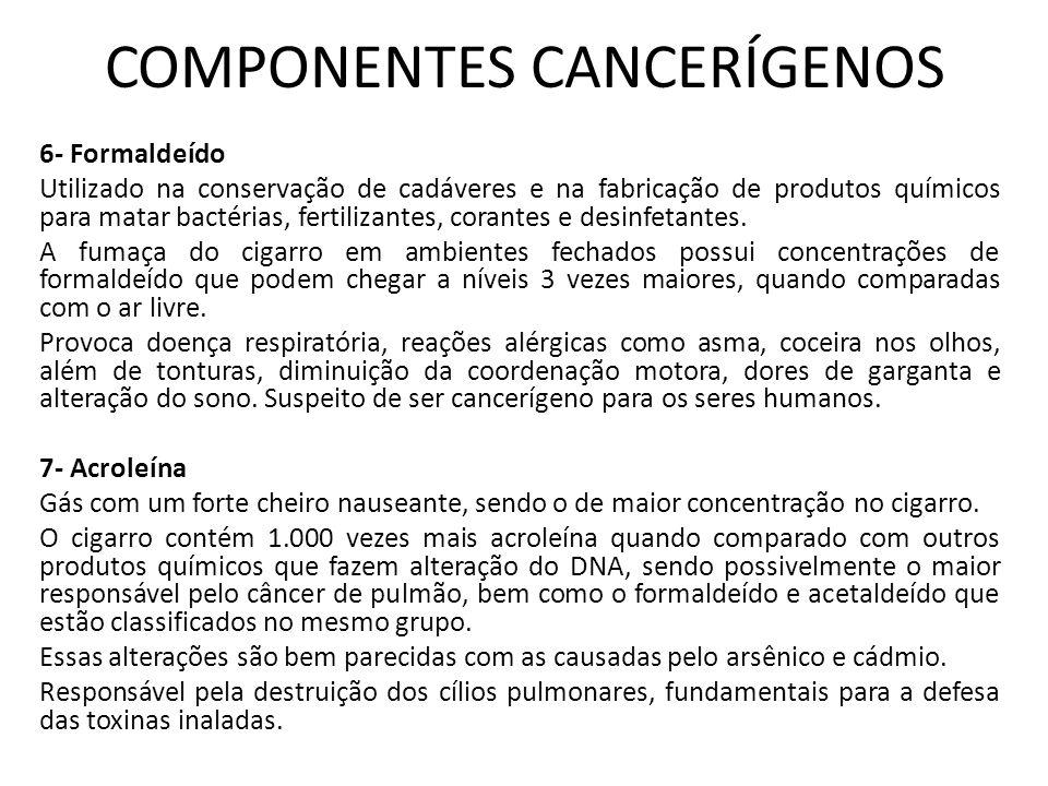 COMPONENTES CANCERÍGENOS 6- Formaldeído Utilizado na conservação de cadáveres e na fabricação de produtos químicos para matar bactérias, fertilizantes