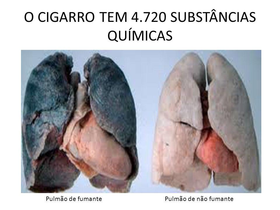 O CIGARRO TEM 4.720 SUBSTÂNCIAS QUÍMICAS Pulmão de fumantePulmão de não fumante
