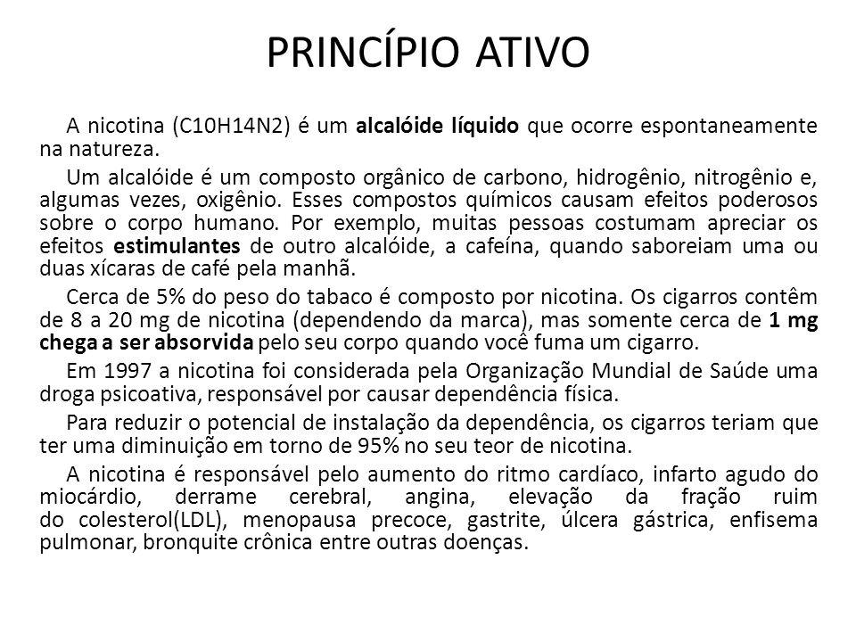 PRINCÍPIO ATIVO A nicotina (C10H14N2) é um alcalóide líquido que ocorre espontaneamente na natureza. Um alcalóide é um composto orgânico de carbono, h