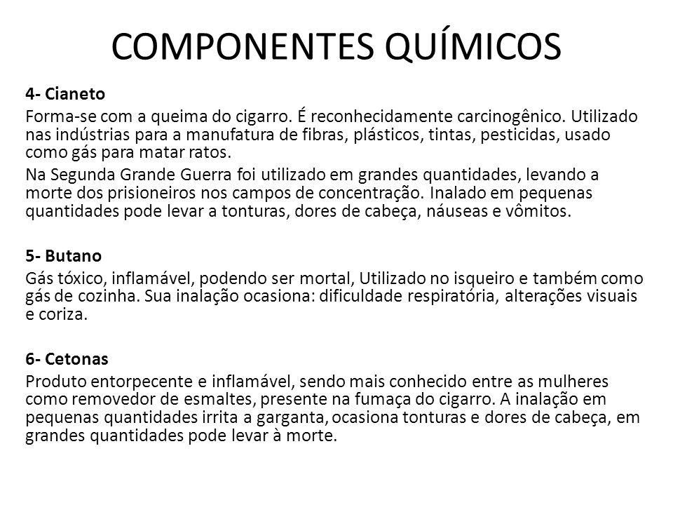 COMPONENTES QUÍMICOS 4- Cianeto Forma-se com a queima do cigarro. É reconhecidamente carcinogênico. Utilizado nas indústrias para a manufatura de fibr