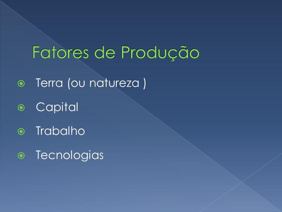 Terra (ou natureza ) Capital Trabalho Tecnologias