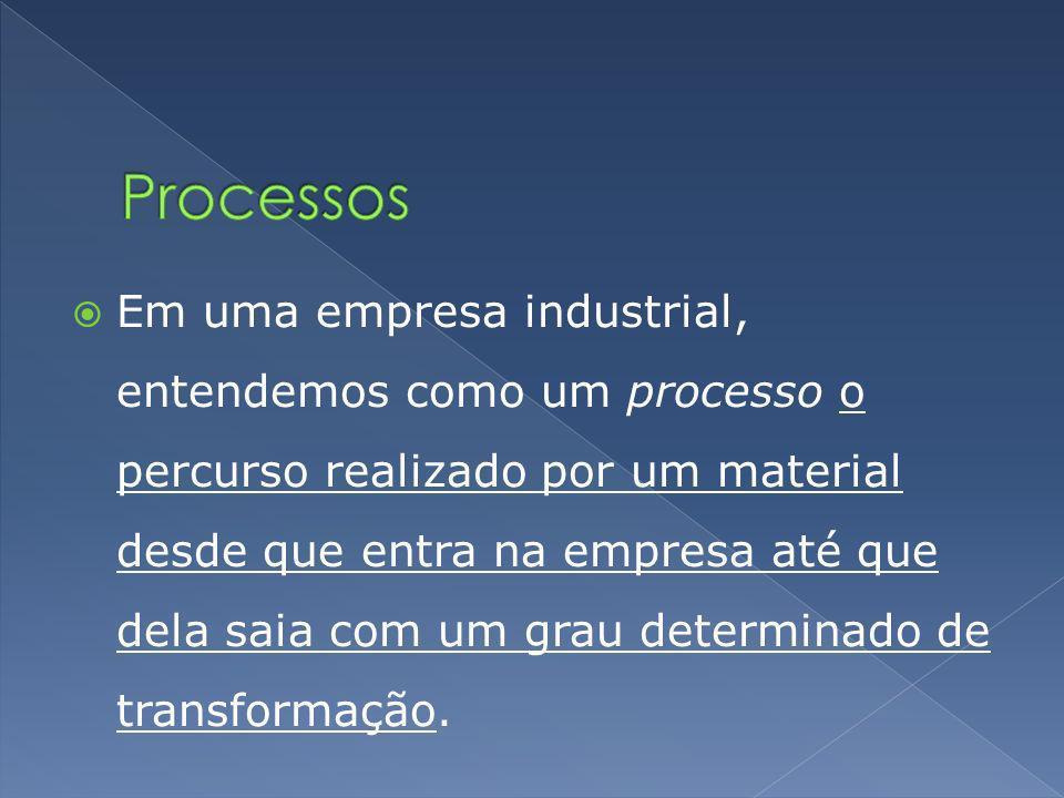 Em uma empresa industrial, entendemos como um processo o percurso realizado por um material desde que entra na empresa até que dela saia com um grau determinado de transformação.