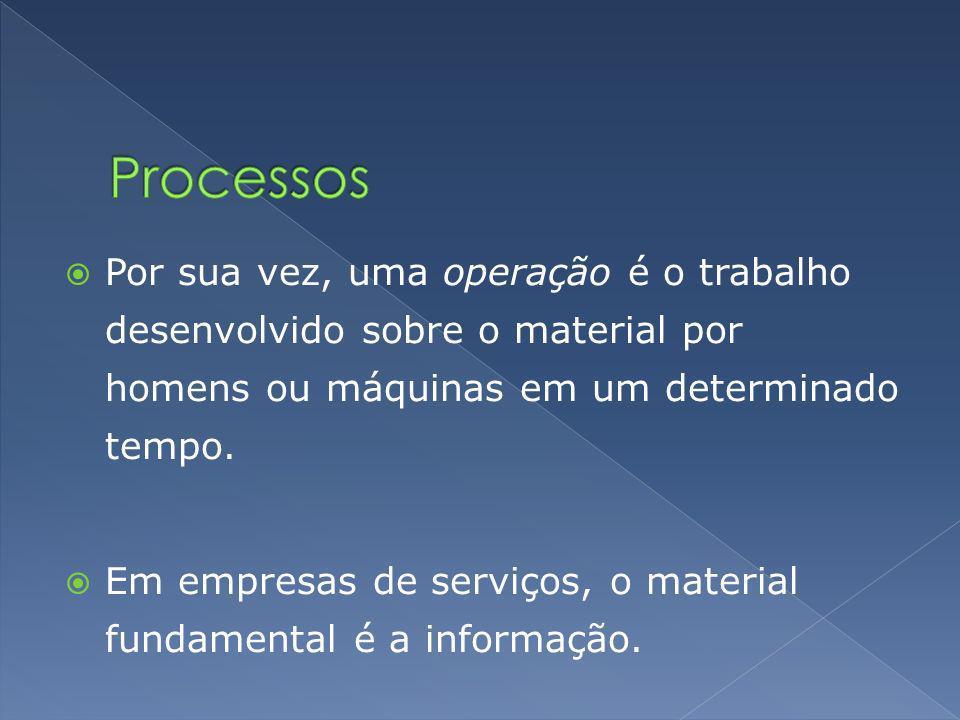Por sua vez, uma operação é o trabalho desenvolvido sobre o material por homens ou máquinas em um determinado tempo.