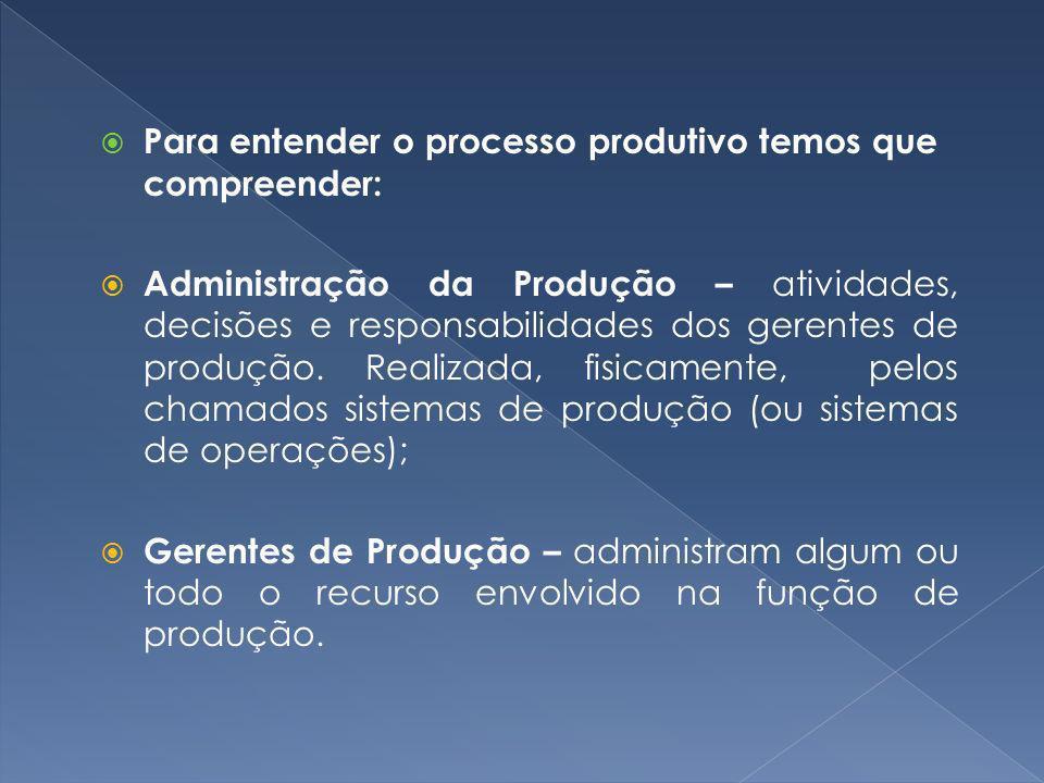 Para entender o processo produtivo temos que compreender: Administração da Produção – atividades, decisões e responsabilidades dos gerentes de produção.