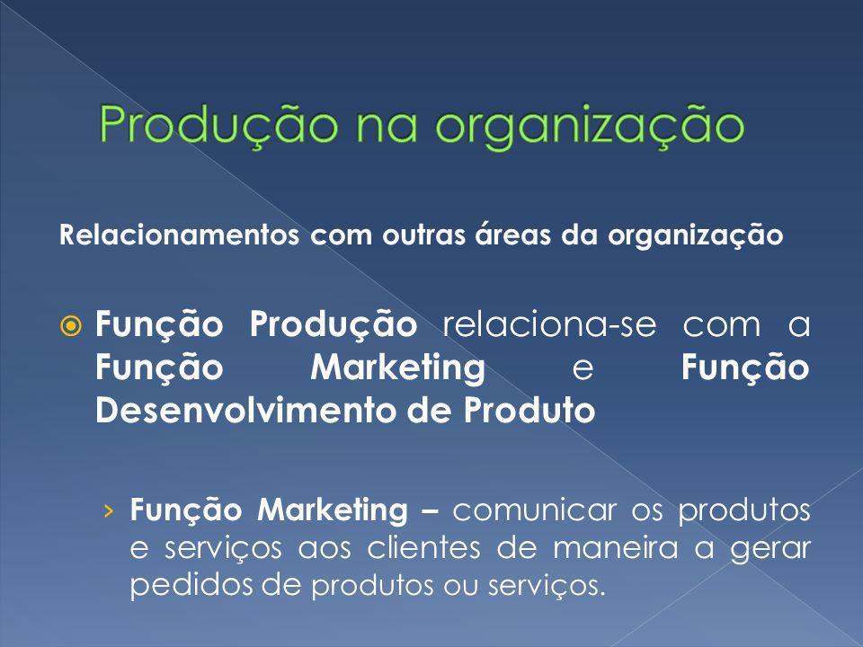 Relacionamentos com outras áreas da organização Função Produção relaciona-se com a Função Marketing e Função Desenvolvimento de Produto Função Marketing – comunicar os produtos e serviços aos clientes de maneira a gerar pedidos de produtos ou serviços.