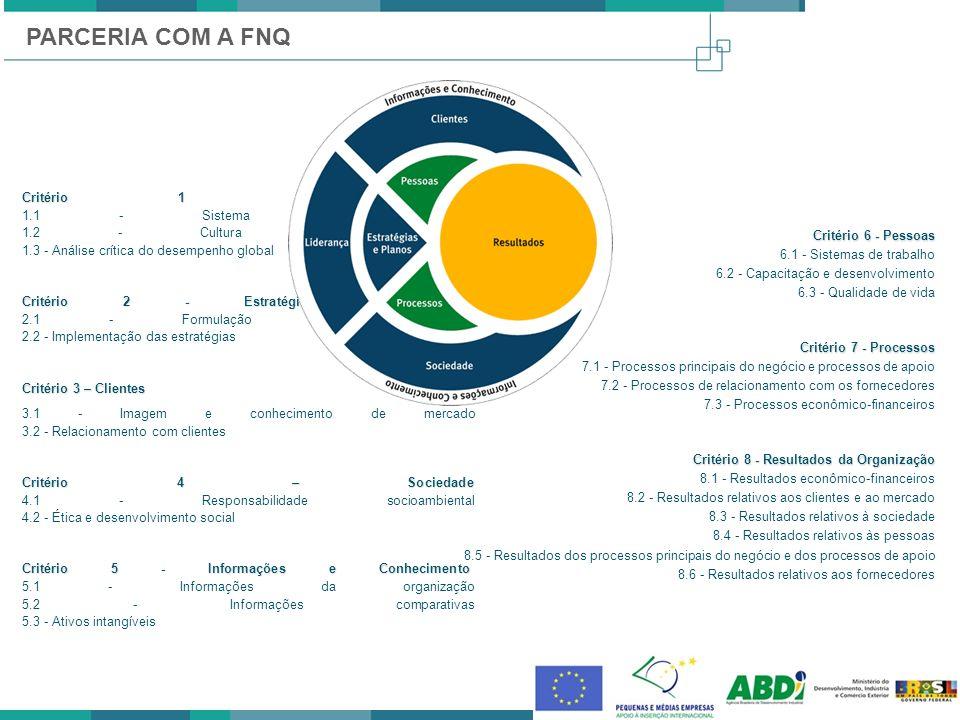 Critério 6 - Pessoas Critério 6 - Pessoas 6.1 - Sistemas de trabalho 6.2 - Capacitação e desenvolvimento 6.3 - Qualidade de vida Critério 7 - Processo