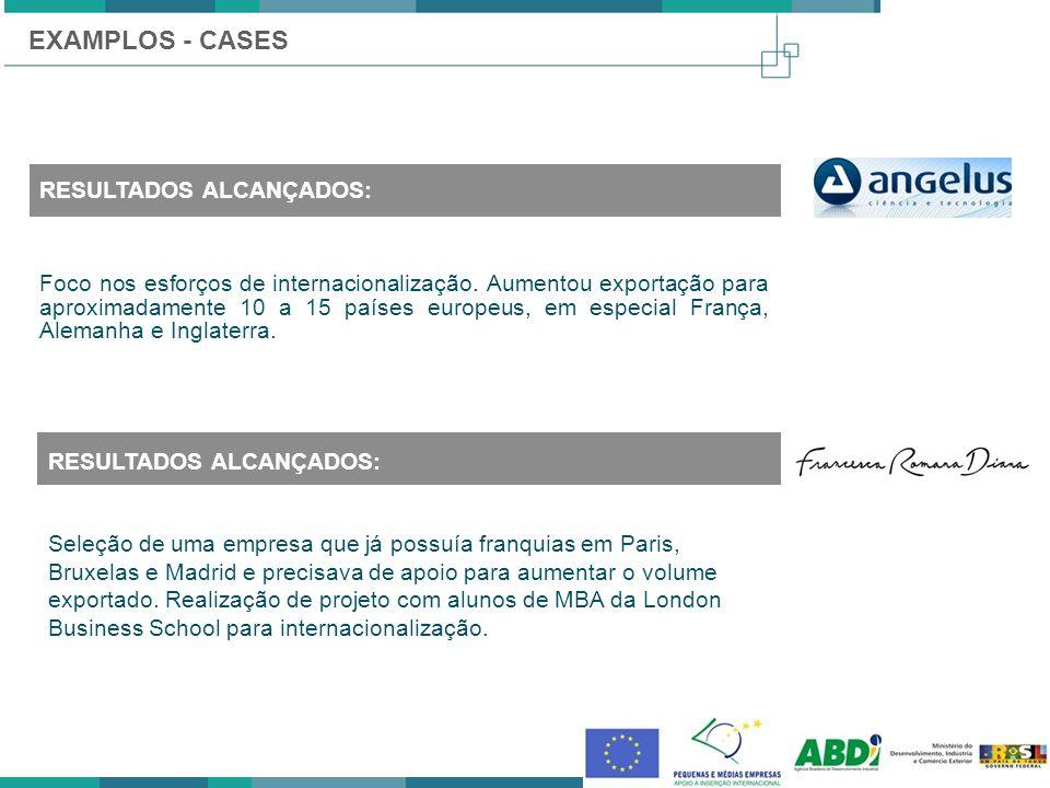 RESULTADOS ALCANÇADOS: Foco nos esforços de internacionalização. Aumentou exportação para aproximadamente 10 a 15 países europeus, em especial França,