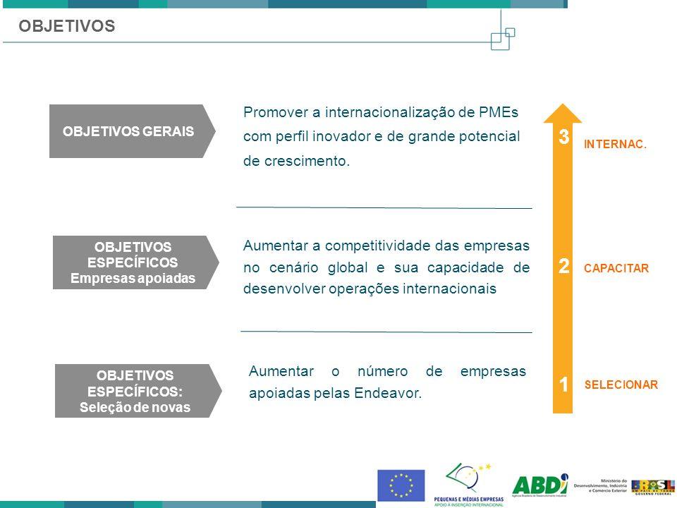 OBJETIVOS GERAIS Aumentar a competitividade das empresas no cenário global e sua capacidade de desenvolver operações internacionais OBJETIVOS ESPECÍFI