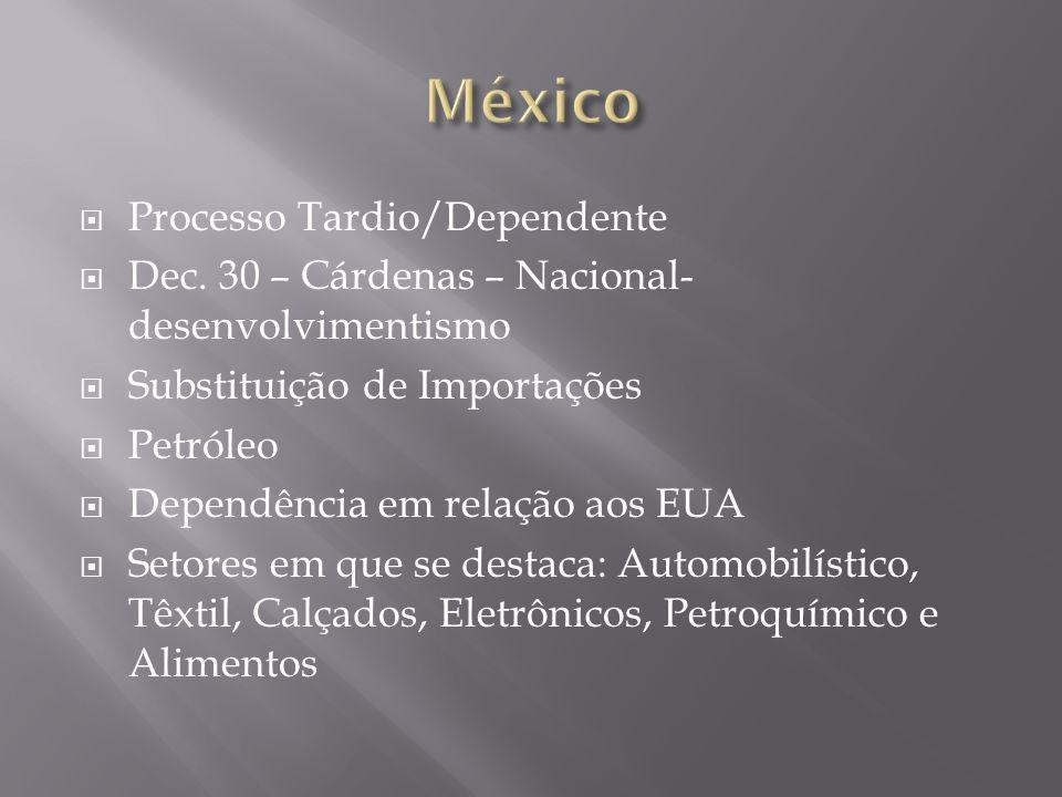 Processo Tardio/Dependente Dec. 30 – Cárdenas – Nacional- desenvolvimentismo Substituição de Importações Petróleo Dependência em relação aos EUA Setor