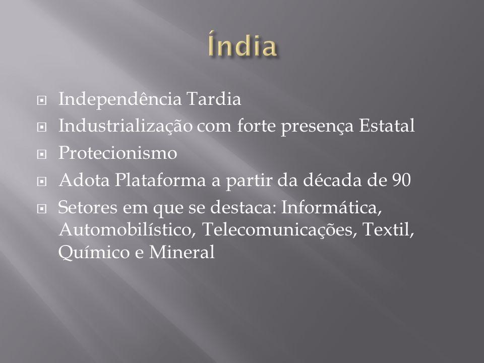Independência Tardia Industrialização com forte presença Estatal Protecionismo Adota Plataforma a partir da década de 90 Setores em que se destaca: In