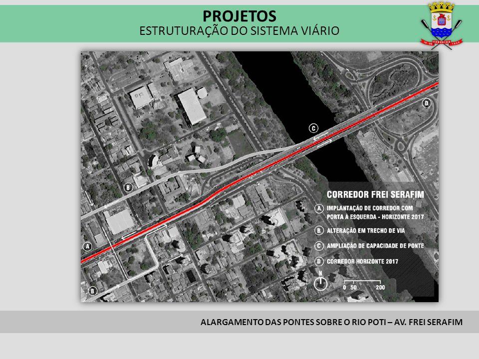 ALARGAMENTO DAS PONTES SOBRE O RIO POTI – AV. FREI SERAFIM PROJETOS ESTRUTURAÇÃO DO SISTEMA VIÁRIO